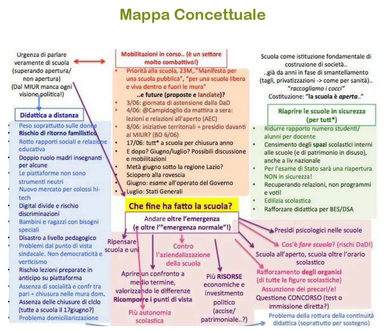 Report Assemblea Scuola Non Una di Meno - mappa