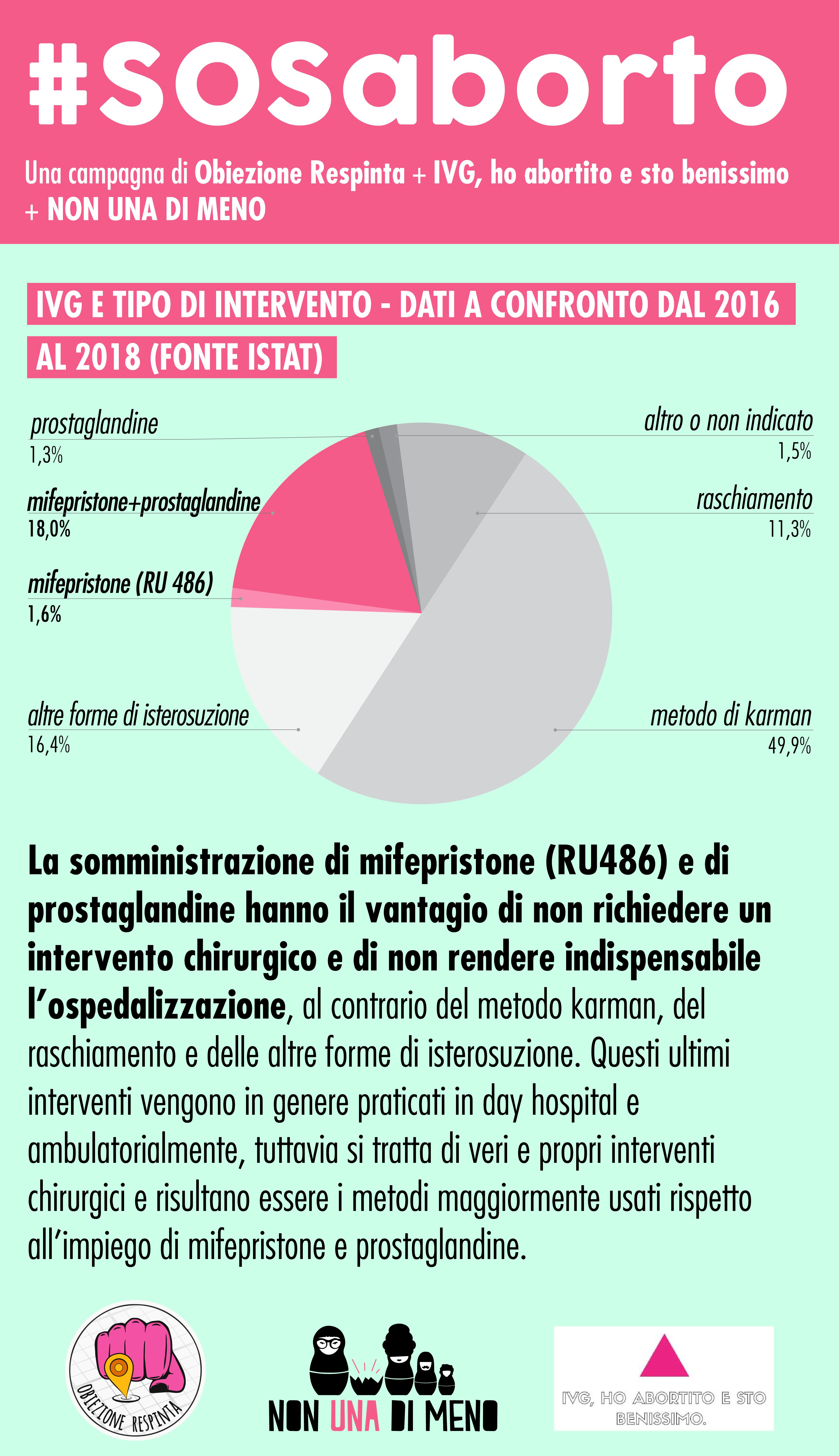 nudm_sos_aborto_infografica_2_mobile_tab_3@2x